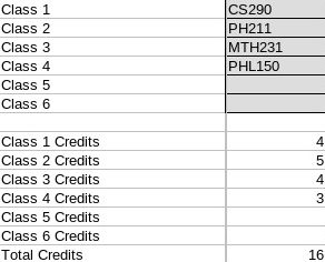 College classes and credits